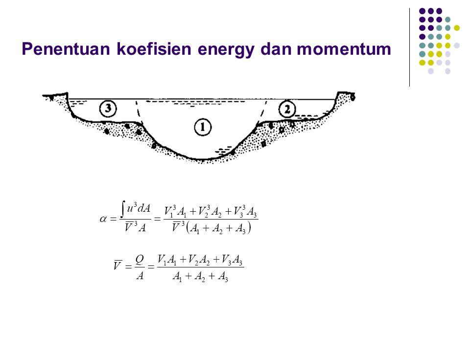 Penentuan koefisien energy dan momentum