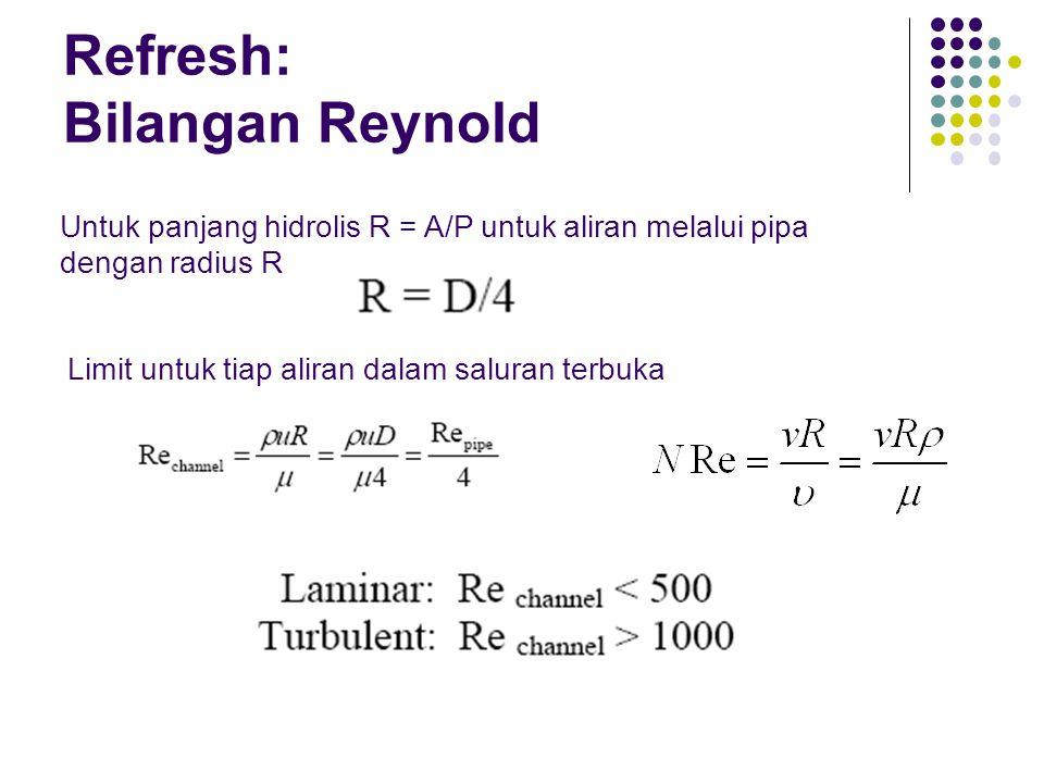 Refresh: Bilangan Reynold