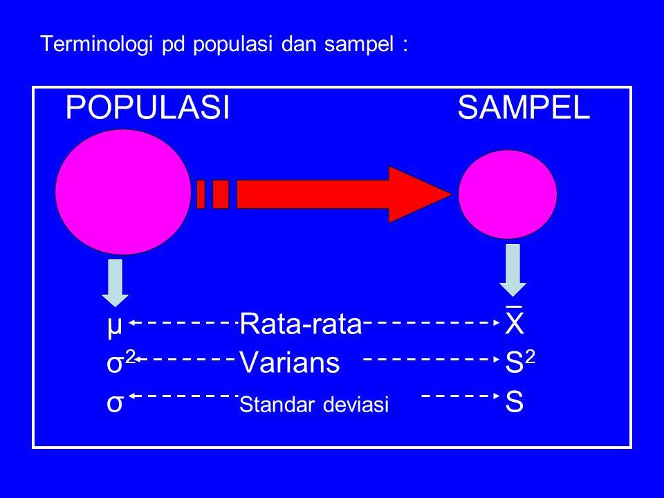 Terminologi pd populasi dan sampel :