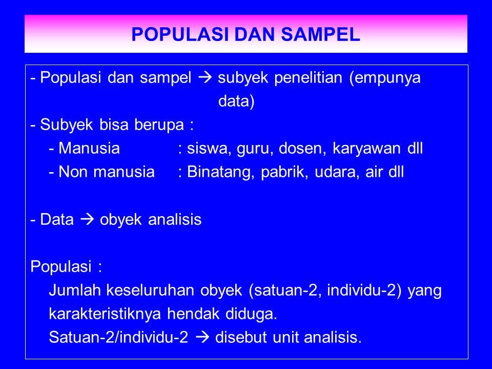 POPULASI DAN SAMPEL - Populasi dan sampel  subyek penelitian (empunya