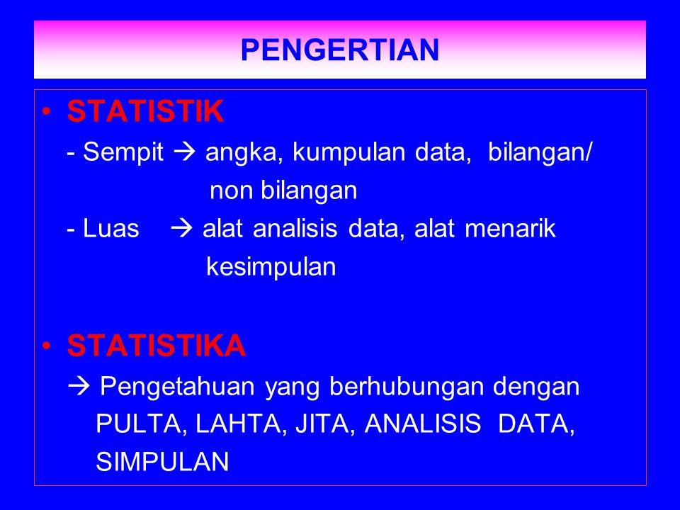 PENGERTIAN STATISTIK STATISTIKA