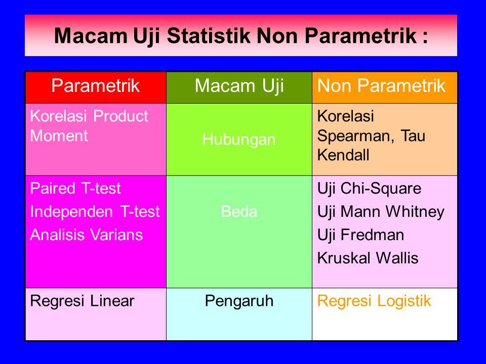 Macam Uji Statistik Non Parametrik :