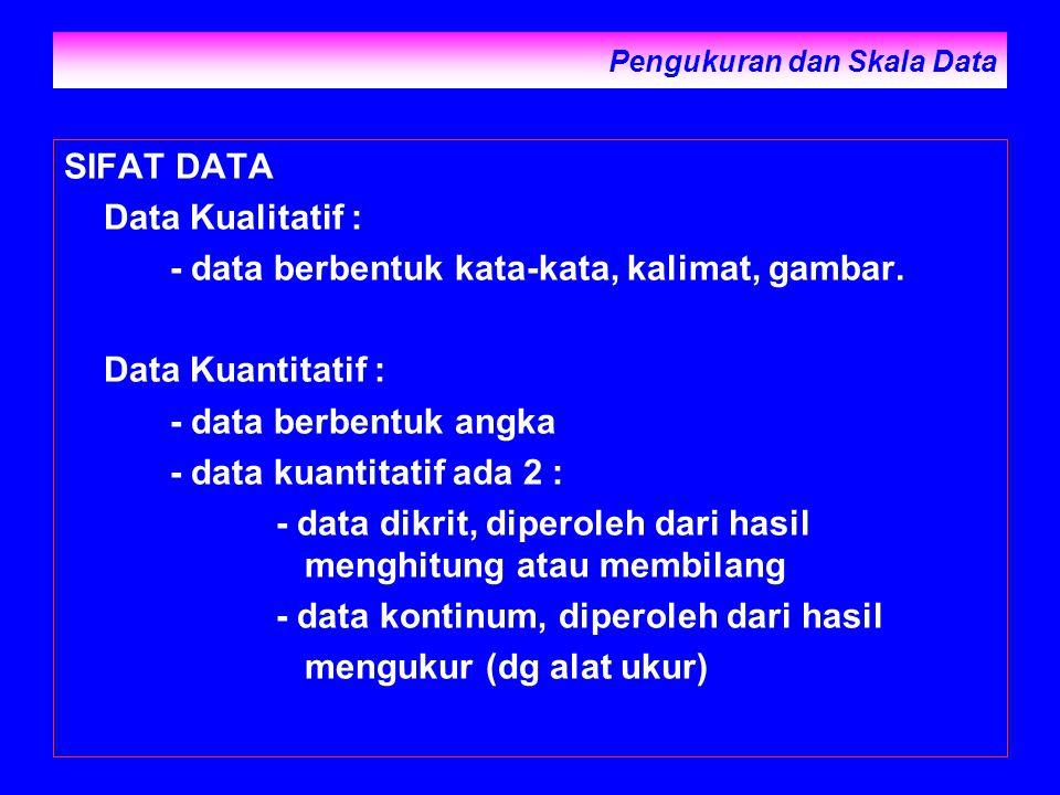 Pengukuran dan Skala Data