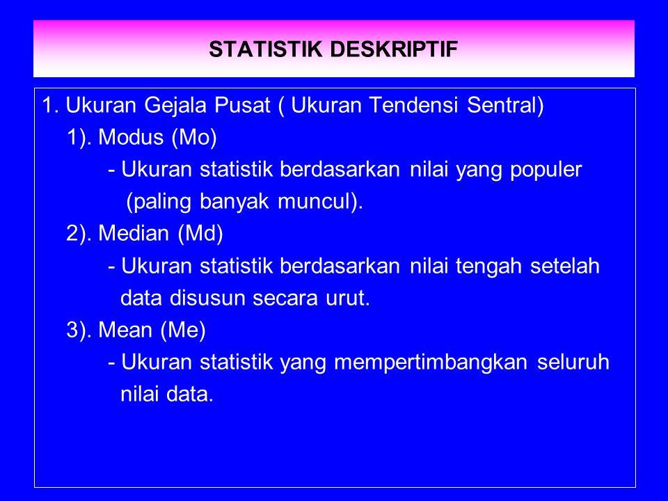STATISTIK DESKRIPTIF 1. Ukuran Gejala Pusat ( Ukuran Tendensi Sentral) 1). Modus (Mo) - Ukuran statistik berdasarkan nilai yang populer.