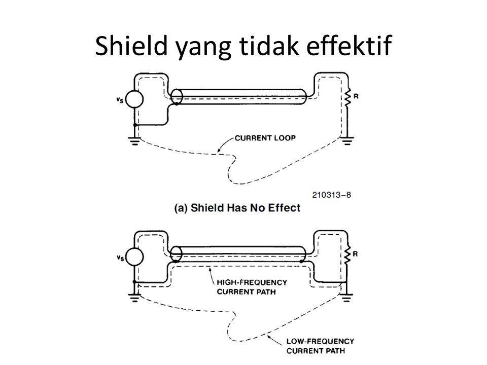 Shield yang tidak effektif