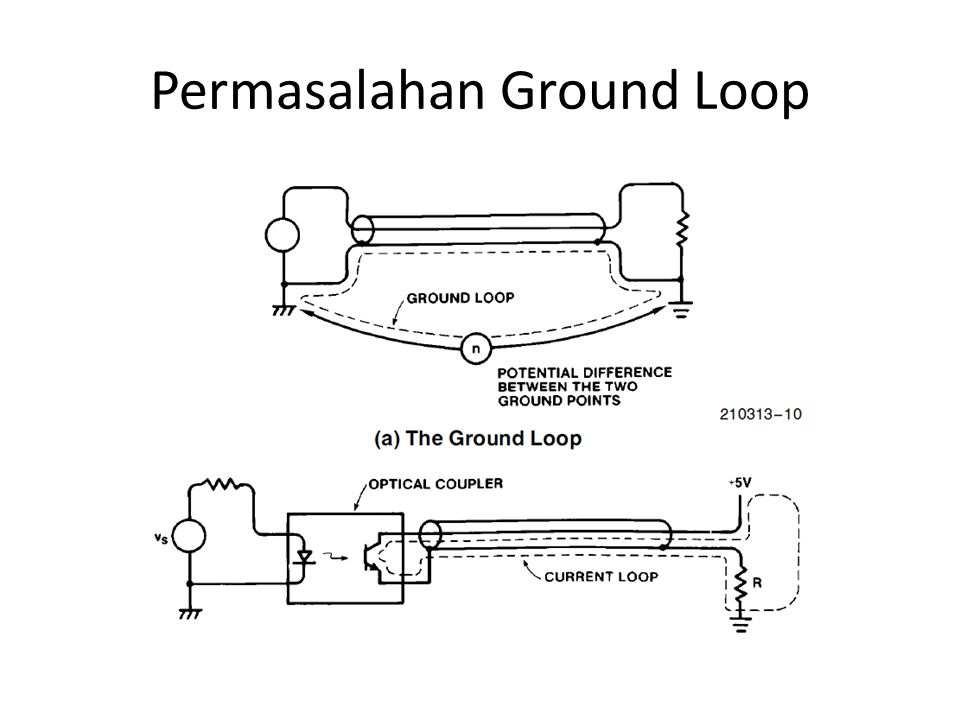 Permasalahan Ground Loop