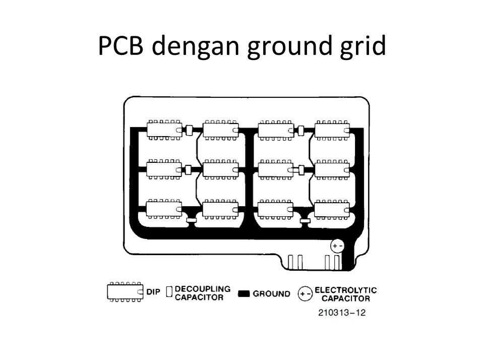 PCB dengan ground grid
