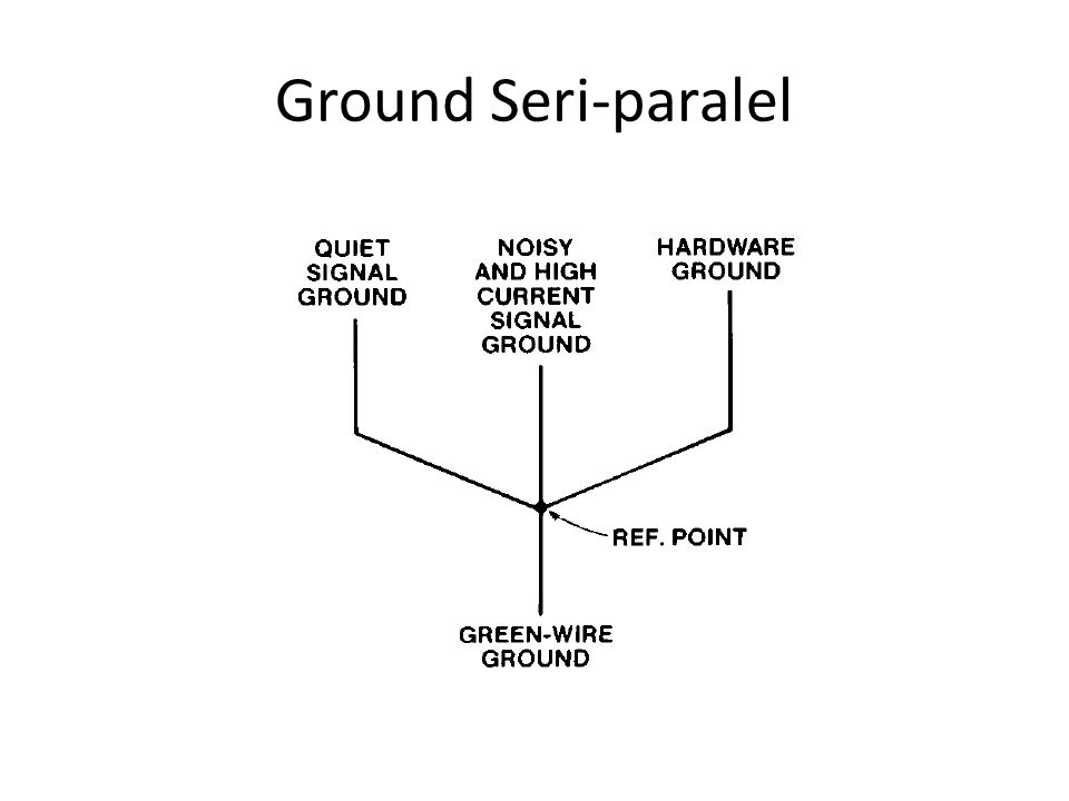 Ground Seri-paralel