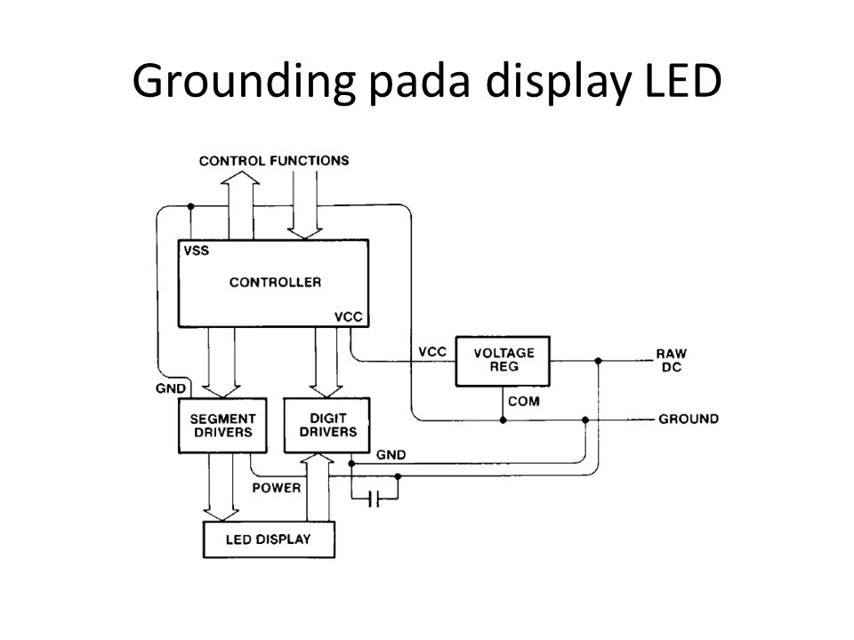 Grounding pada display LED
