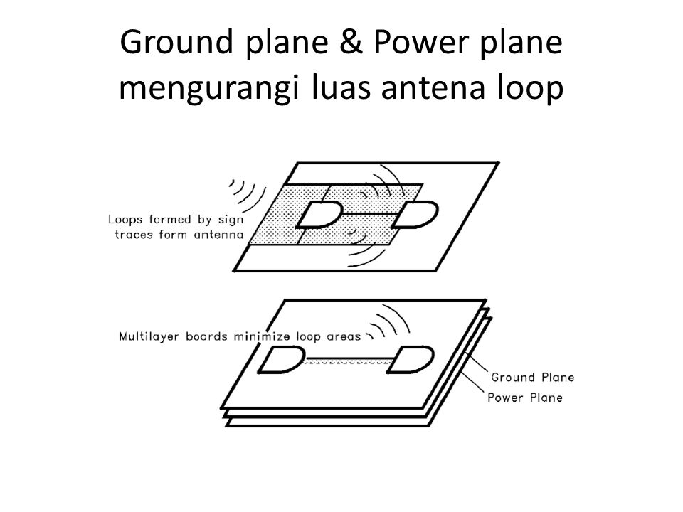Ground plane & Power plane mengurangi luas antena loop