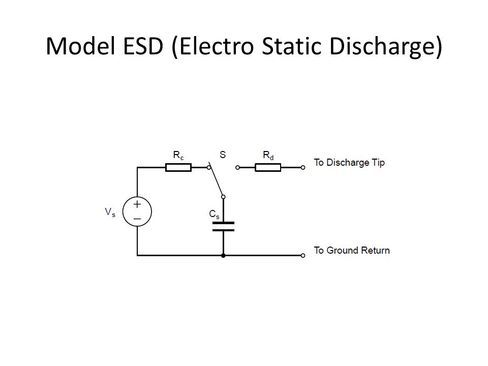 Model ESD (Electro Static Discharge)