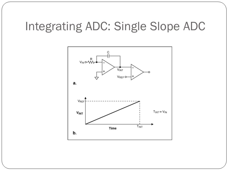 Integrating ADC: Single Slope ADC