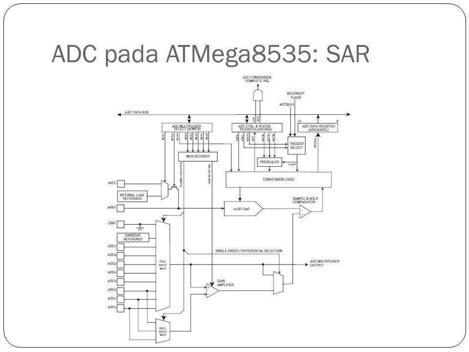 ADC pada ATMega8535: SAR