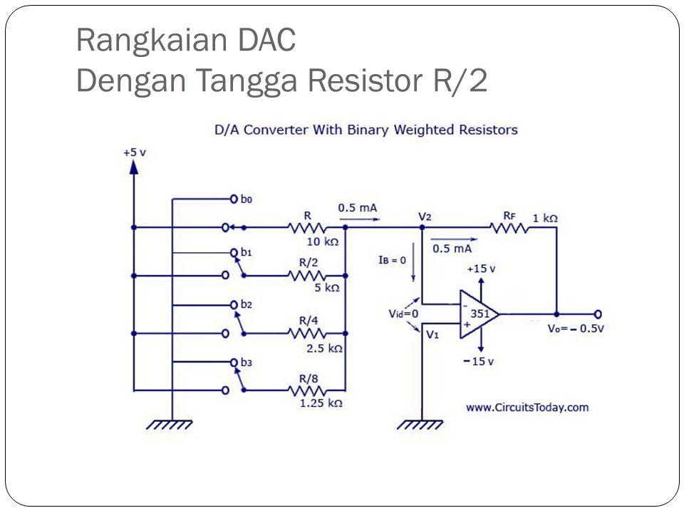 Rangkaian DAC Dengan Tangga Resistor R/2