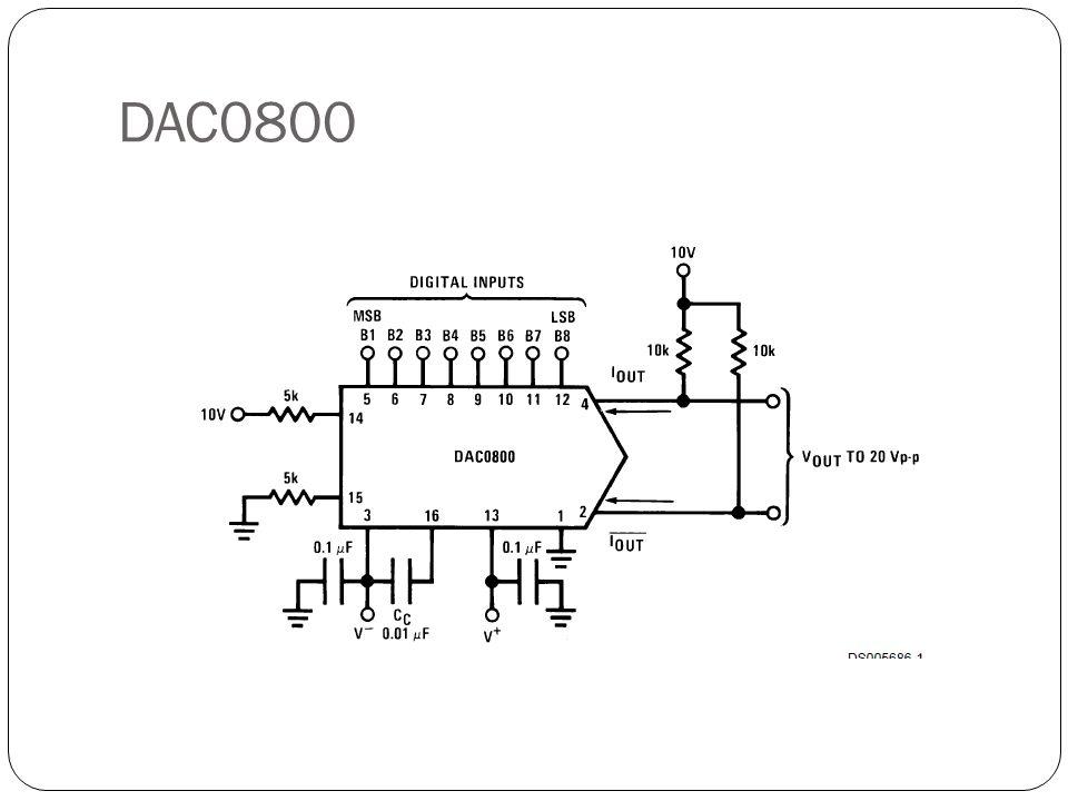 DAC0800