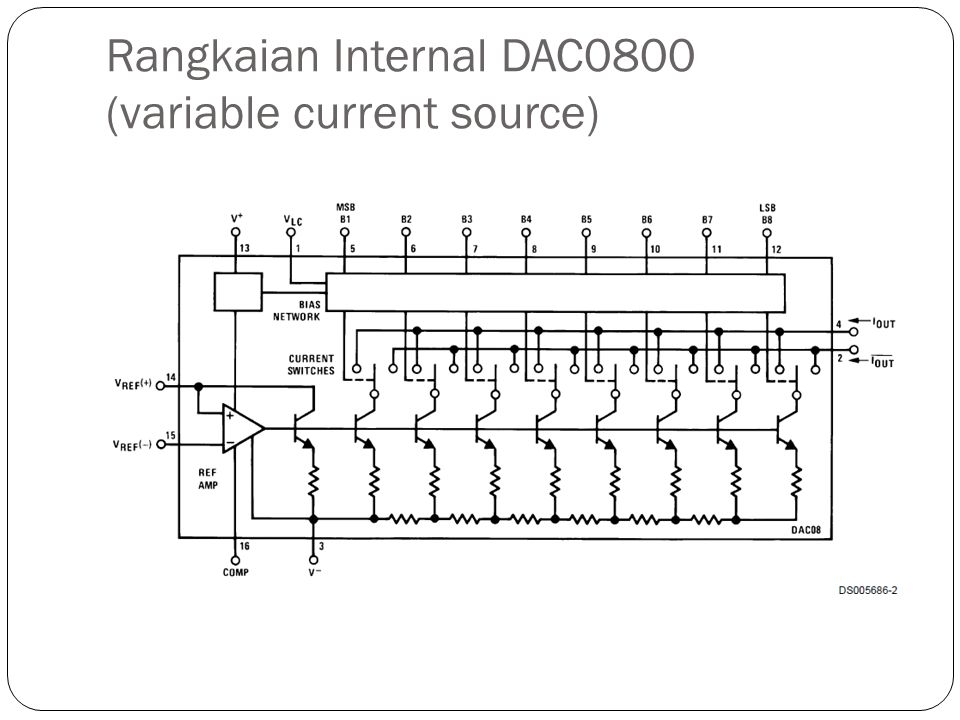 Rangkaian Internal DAC0800 (variable current source)