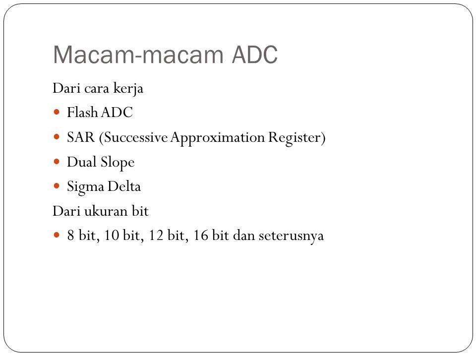 Macam-macam ADC Dari cara kerja Flash ADC