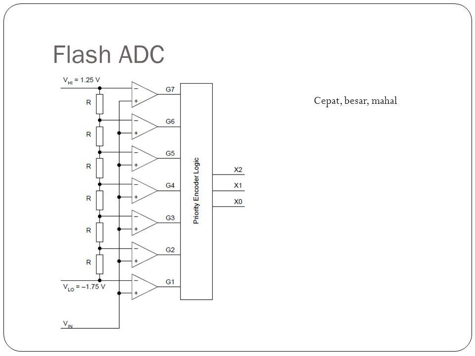 Flash ADC Cepat, besar, mahal