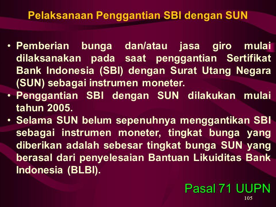 Pelaksanaan Penggantian SBI dengan SUN