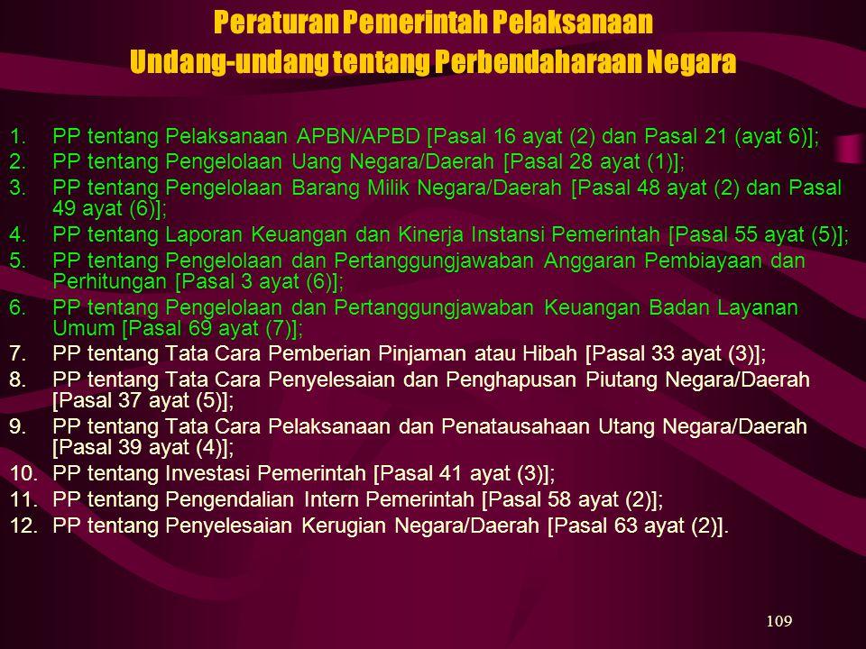 Peraturan Pemerintah Pelaksanaan Undang-undang tentang Perbendaharaan Negara