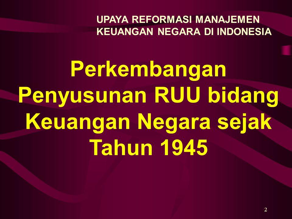 Perkembangan Penyusunan RUU bidang Keuangan Negara sejak Tahun 1945