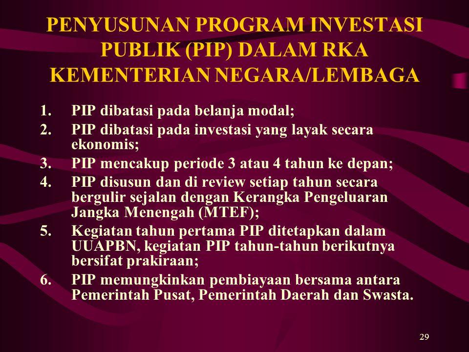 PENYUSUNAN PROGRAM INVESTASI PUBLIK (PIP) DALAM RKA KEMENTERIAN NEGARA/LEMBAGA