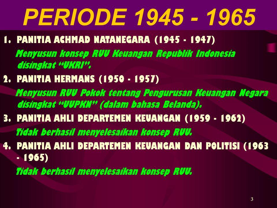 PERIODE 1945 - 1965 PANITIA ACHMAD NATANEGARA (1945 - 1947)
