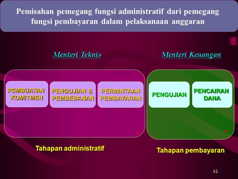 Pemisahan pemegang fungsi administratif dari pemegang