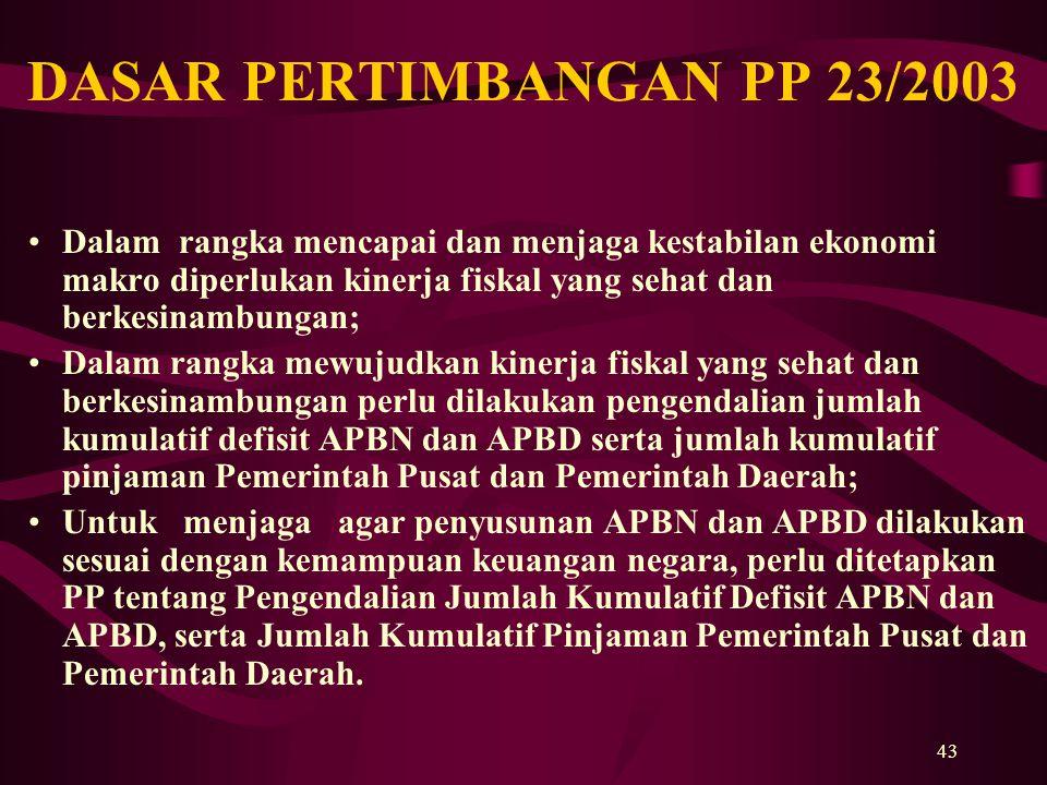 DASAR PERTIMBANGAN PP 23/2003