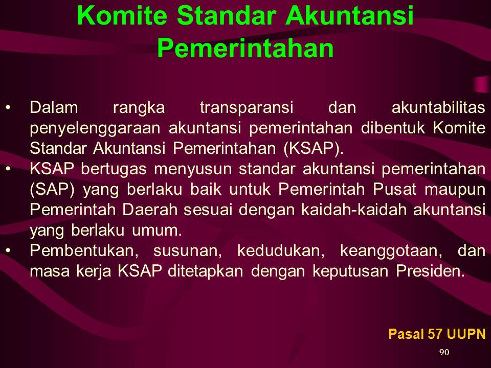 Komite Standar Akuntansi Pemerintahan