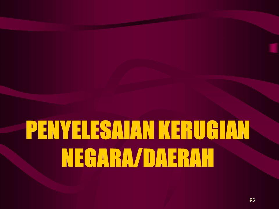 PENYELESAIAN KERUGIAN NEGARA/DAERAH