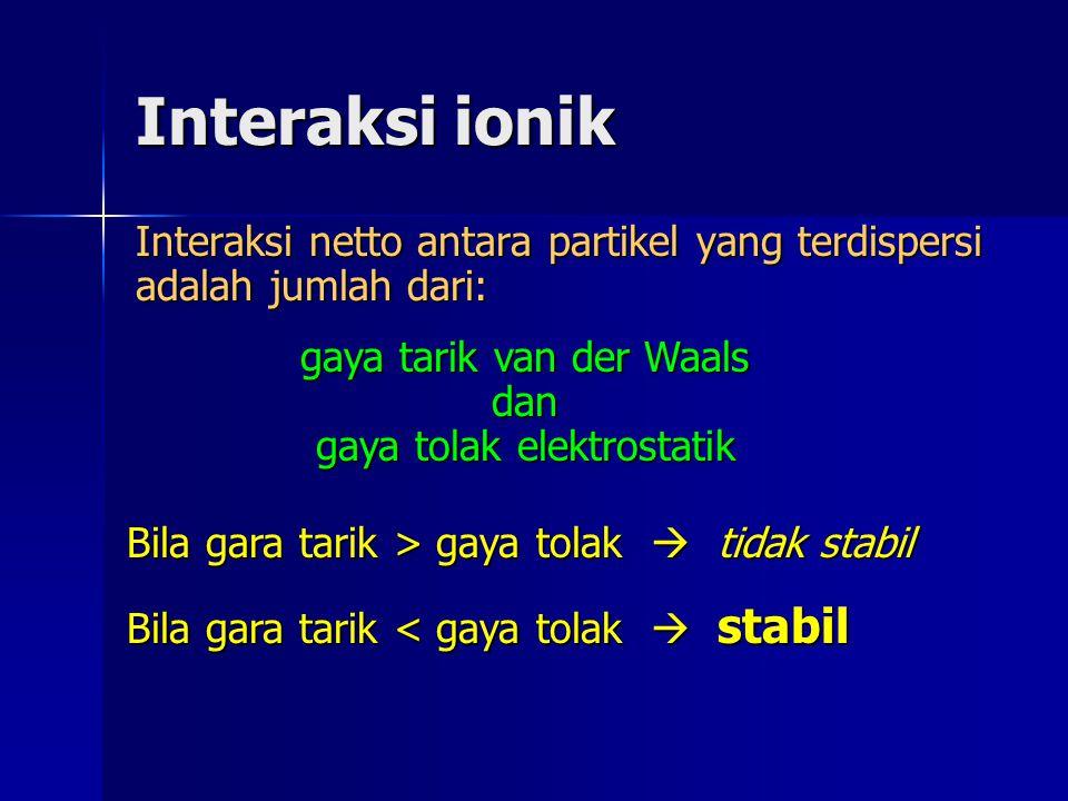 Interaksi ionik Interaksi netto antara partikel yang terdispersi adalah jumlah dari: gaya tarik van der Waals.