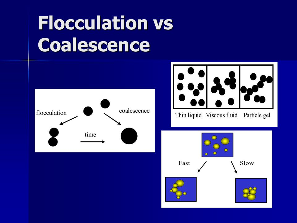 Flocculation vs Coalescence