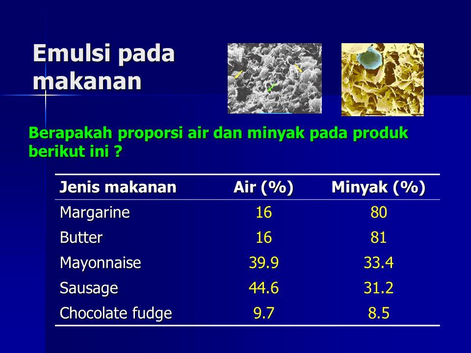 Emulsi pada makanan Berapakah proporsi air dan minyak pada produk berikut ini Jenis makanan. Air (%)