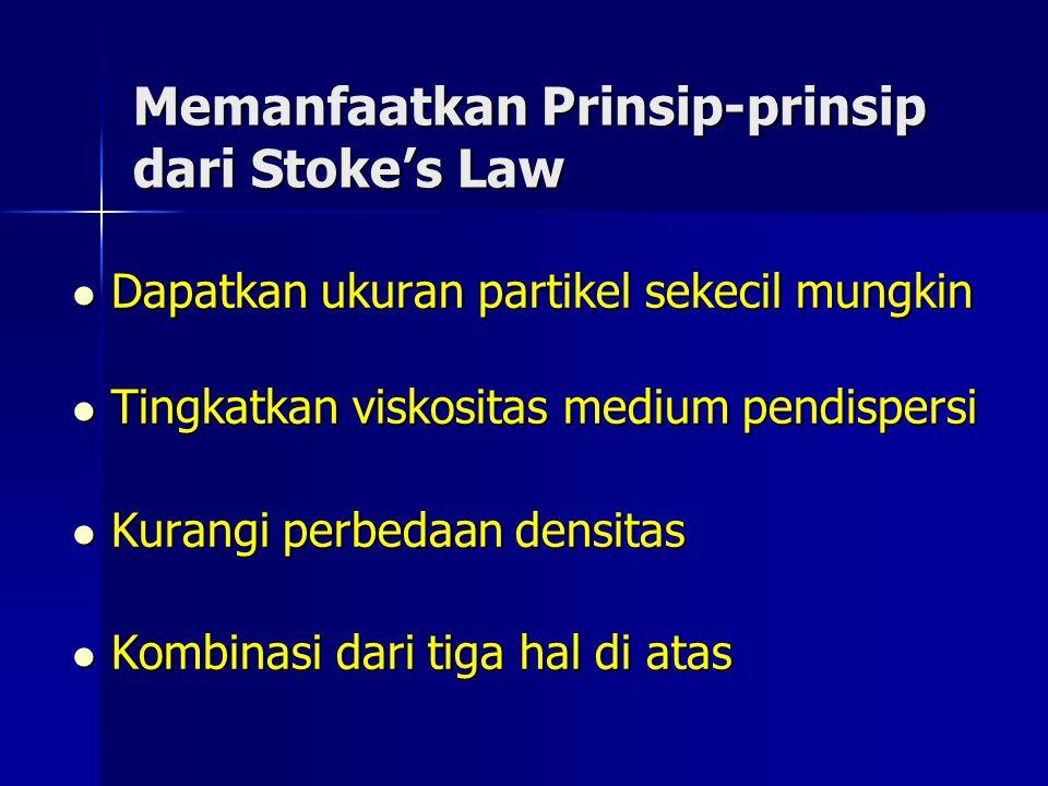 Memanfaatkan Prinsip-prinsip dari Stoke's Law