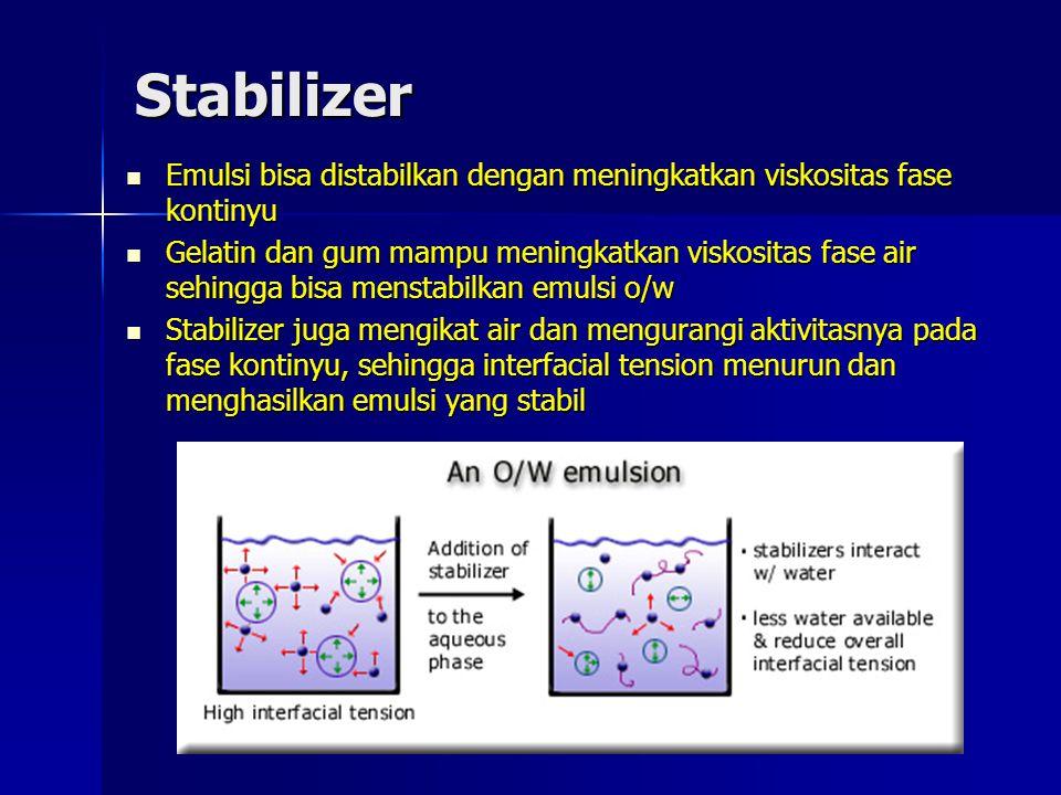 Stabilizer Emulsi bisa distabilkan dengan meningkatkan viskositas fase kontinyu.