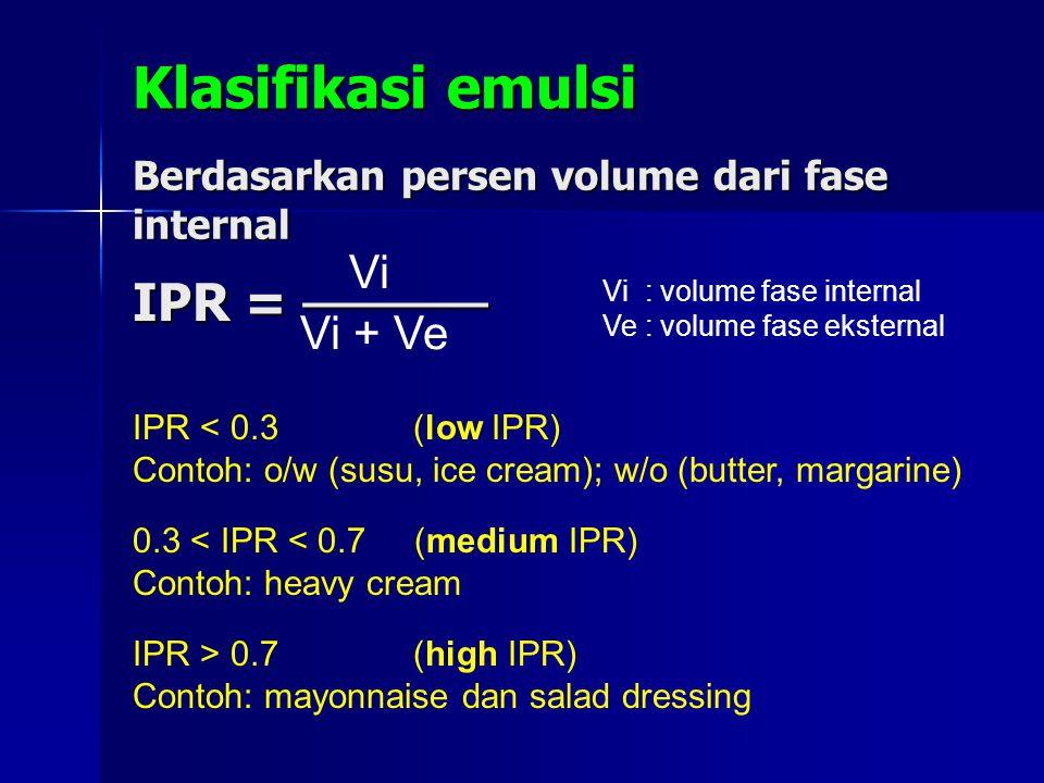 Klasifikasi emulsi IPR = ───── Vi Vi + Ve