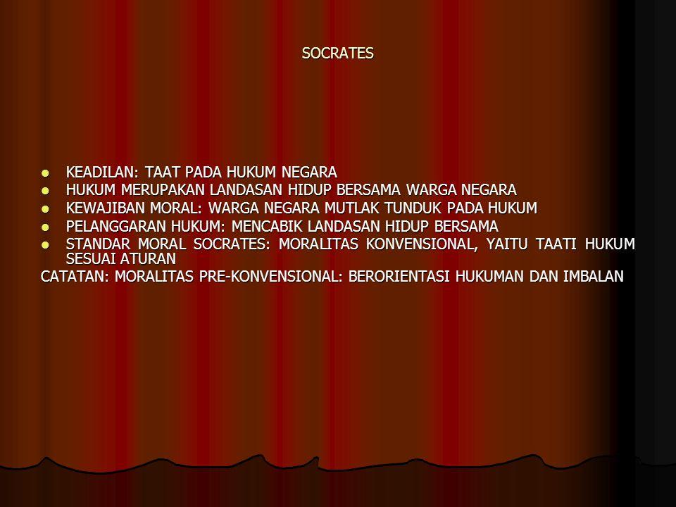 SOCRATES KEADILAN: TAAT PADA HUKUM NEGARA. HUKUM MERUPAKAN LANDASAN HIDUP BERSAMA WARGA NEGARA.