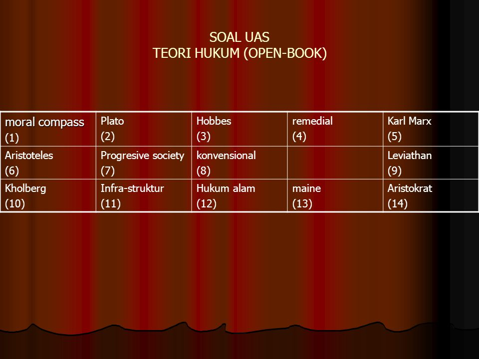 SOAL UAS TEORI HUKUM (OPEN-BOOK)