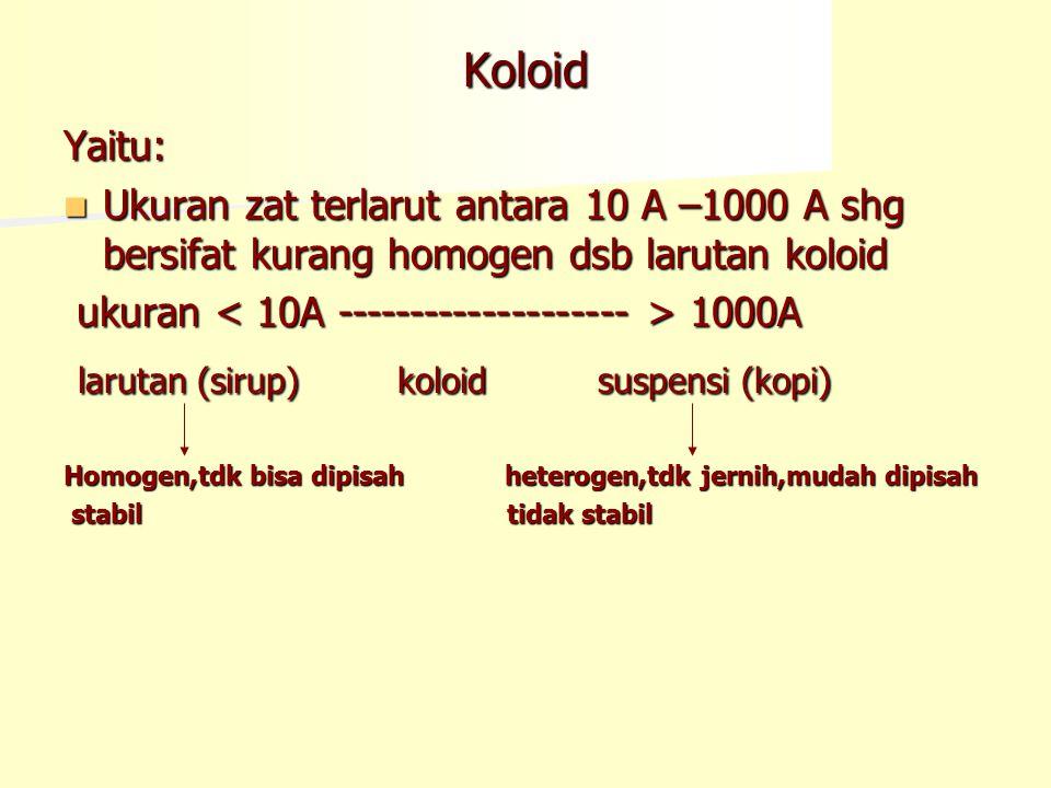 larutan (sirup) koloid suspensi (kopi)