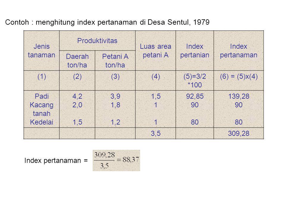 Contoh : menghitung index pertanaman di Desa Sentul, 1979
