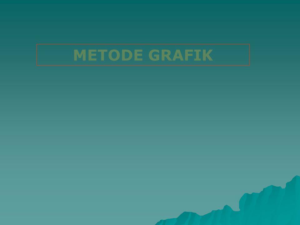 METODE GRAFIK 19