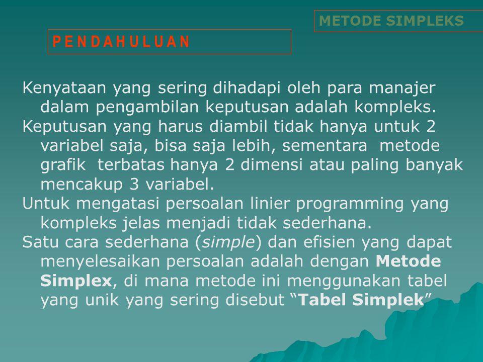 METODE SIMPLEKS P E N D A H U L U A N. Kenyataan yang sering dihadapi oleh para manajer dalam pengambilan keputusan adalah kompleks.