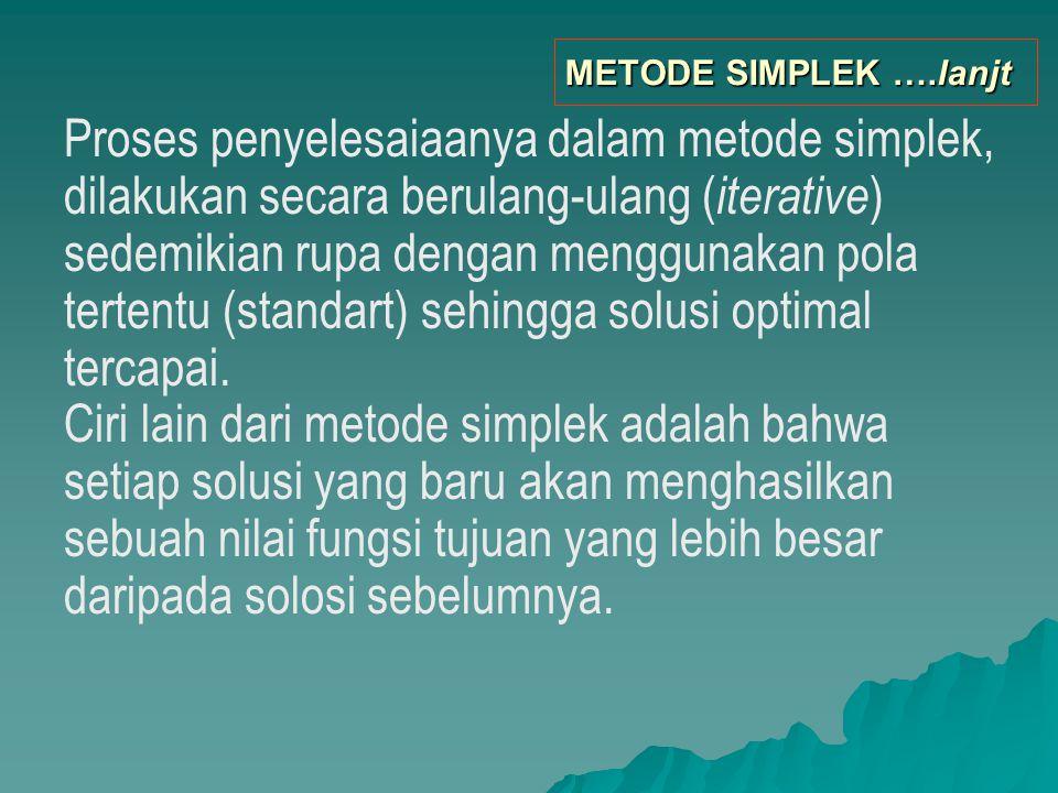 METODE SIMPLEK ….lanjt