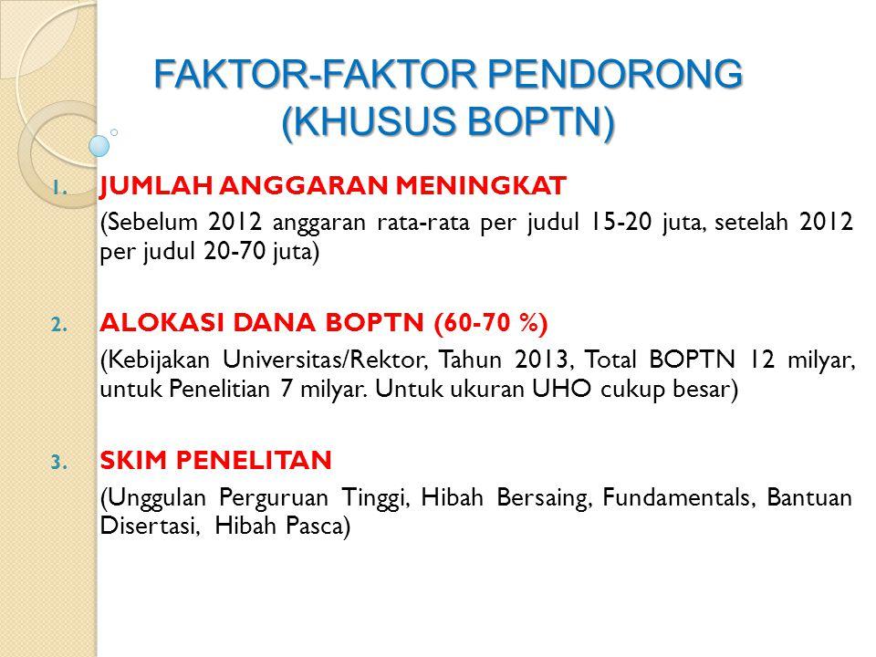 FAKTOR-FAKTOR PENDORONG (KHUSUS BOPTN)