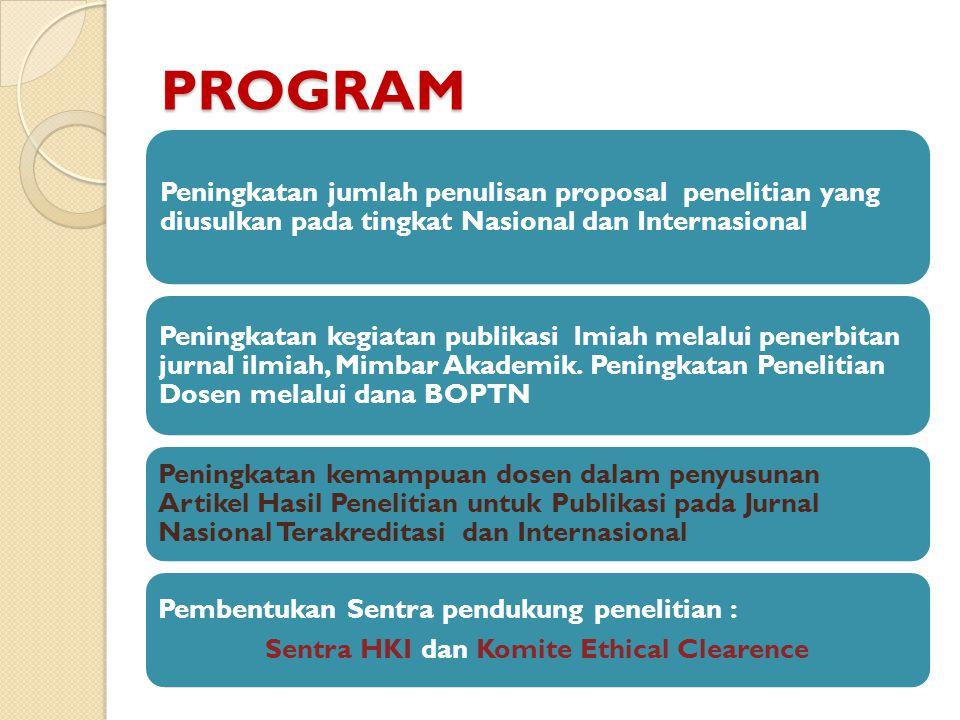 Sentra HKI dan Komite Ethical Clearence
