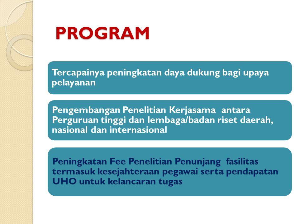 PROGRAM Tercapainya peningkatan daya dukung bagi upaya pelayanan
