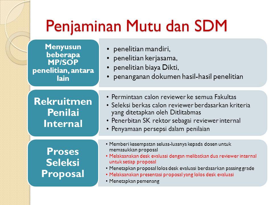 Penjaminan Mutu dan SDM