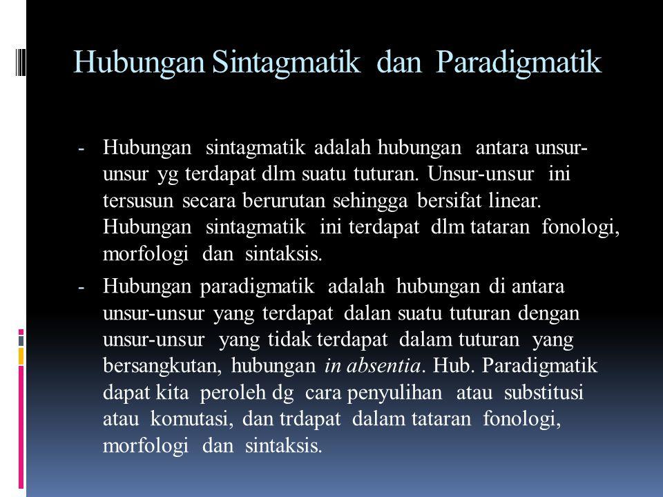Hubungan Sintagmatik dan Paradigmatik