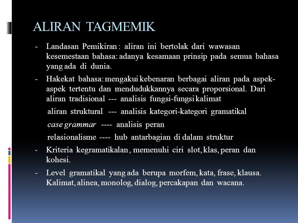 ALIRAN TAGMEMIK